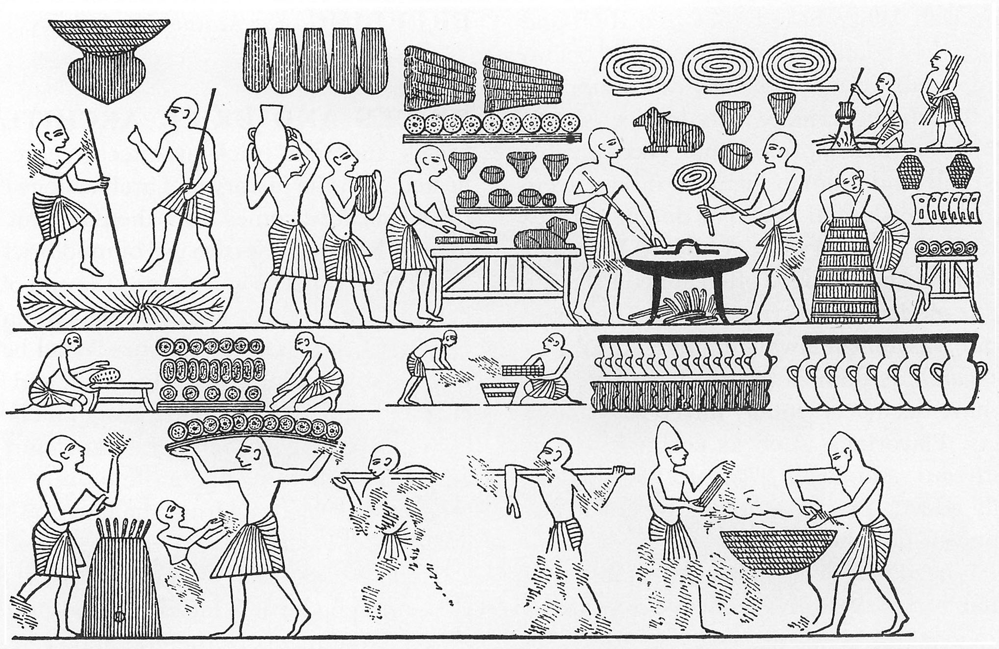 Baking Scene in tomb of Ramses III KV11, from Wilkinson, 1878, Vol 2, p. 34