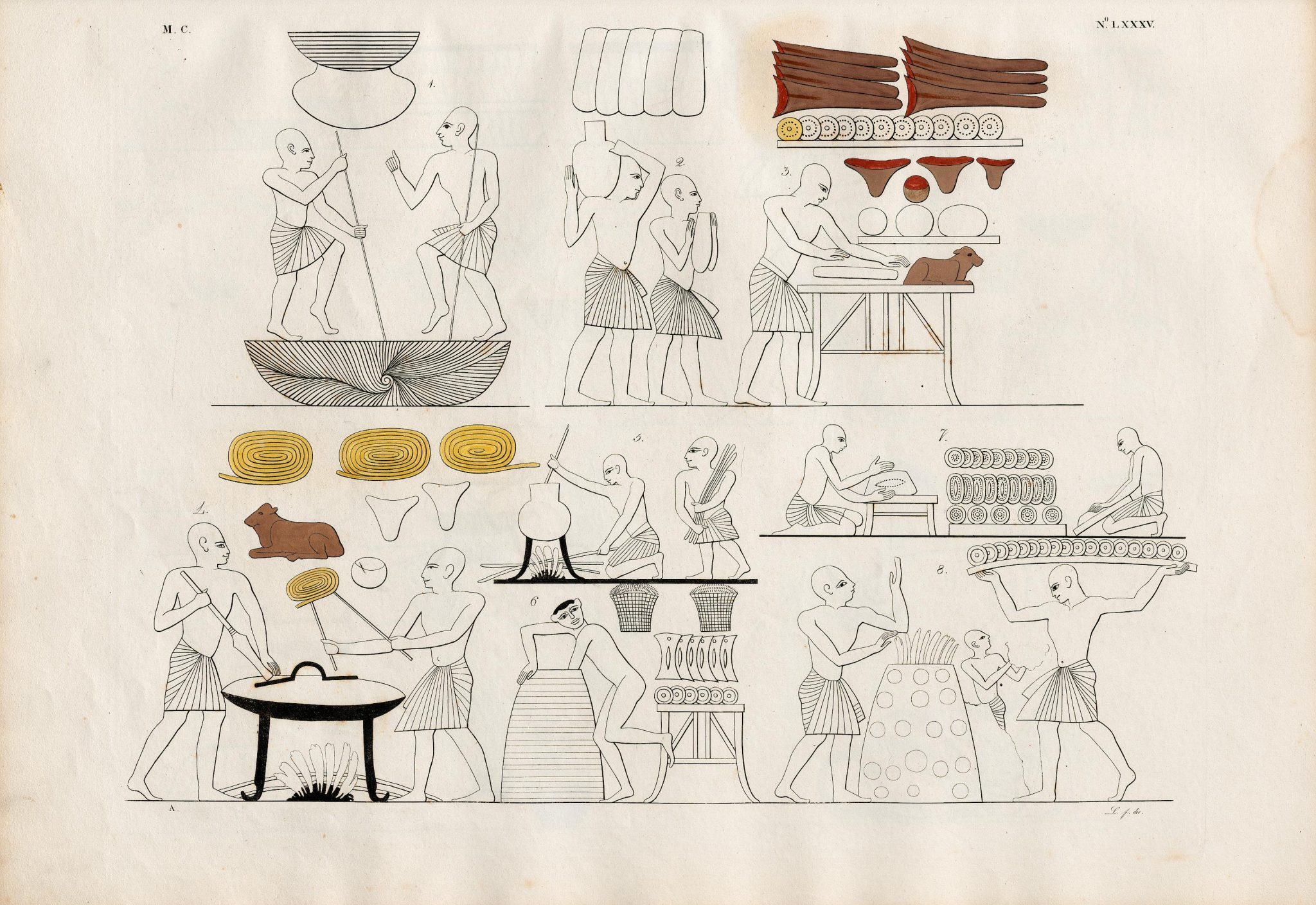 Plate LXXXV, Baking Bread from Tomb of Ramses III, Tomb KV11 - from I monumenti dell'Egitto e della Nubia - Plates - Civil Monuments - Part 2 - Ippolito Rosellini - 1834